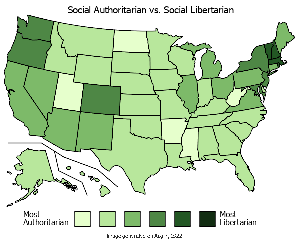 libertarian vs. authoritarian